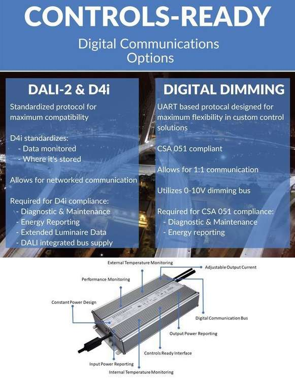 Inventronics Digital dimming drivers